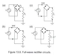 fig13 6 jpg now consider the full wave unfiltered bridge rectifier circuit shown in fig 13 6a