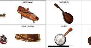 Keso memiliki jenis bunyi chordofan. Alat Musik Dipetik Tradisional