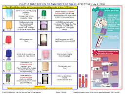Blood Test Tube Colors Chart Inspirational Lab Tube Color