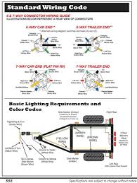 6 pin trailer tow wiring online schematic diagram \u2022 6 pole ignition switch wiring diagram 7 pin tow wiring prong trailer plug diagram apoint co and 6 in wire rh natebird me 6 pole trailer wiring diagram 6 prong trailer plug wiring