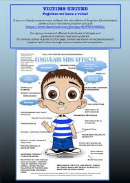 Please Share The Singulair Side Effects Discussion Support