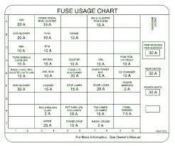 2002 olds intrigue fuse diagram wiring diagram database \u2022 2002 Oldsmobile Intrigue Repair Manual at 2002 Oldsmobile Intrigue Fuse Box