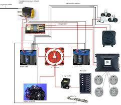 dual battery wiring car wiring diagram download moodswings co Boat Dual Battery Wiring Diagram perko battery switch diagram guest wiring on perko images free dual battery wiring boat dual battery switch wiring diagram perko marine battery switch boat dual battery switch wiring diagram