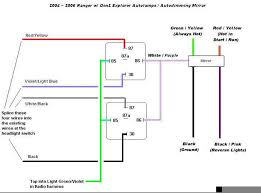 ford ranger starter diagram ford ranger wiring diagram free sample wiring diagram for 2002 ford ranger ford ranger wiring diagram free sample routing detail Ford Ranger 2002 Wiring Diagram