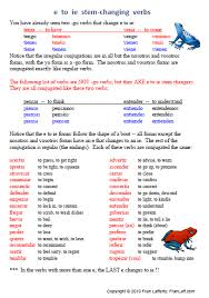 Pensar Verb Chart Preferir Conjugation Kozen Jasonkellyphoto Co
