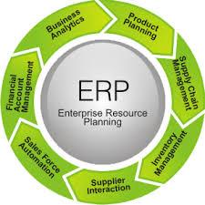 Erp Process Flow Chart Erp The Business Automation Process Nettantra Technologies