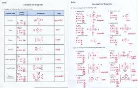 Lewis Structure Worksheets With Answers Covalent Bonding Worksheet Answers Chemical Bonding