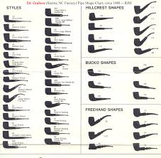 Shape Chart Page 13 Dr Grabow Pipes