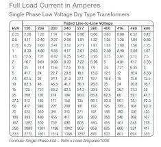 Ampere Rating For Copper Wire Negitoromaki Co