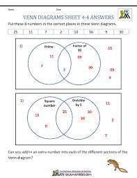 Venn Diagram Math Worksheets 4th Grade Math Worksheets 650 841 Venn Diagram Worksheet 4