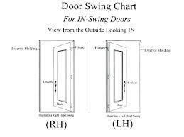 Left Hand Door Left Hand Right Hand Door Right Handed Door