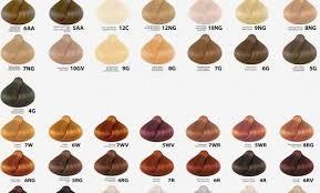 Color Charm Hair Color Chart