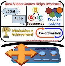 Video Gaming Dyspraxia Dyspraxicfantastic Com