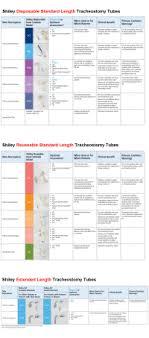 Trach Size Comparison Chart Skid Steer Skid Steer