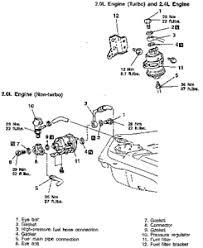 1995 eagle talon engine diagram wiring diagram mega