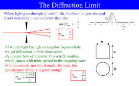 Light Diffraction Limit Interference And Diffraction Huygens Principle Any Wave