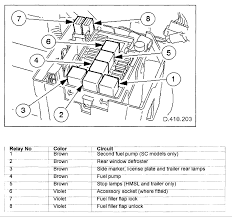 1998 jaguar xk8 fuse box diagram 1milioncars 1998 jaguar xj8 fuel pump