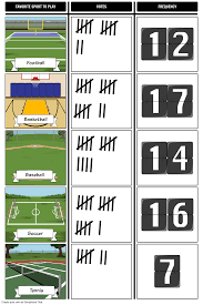 Tally Chart With Frequency Example Storyboard