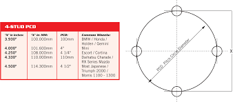 35 Expert Pcd Wheels Chart