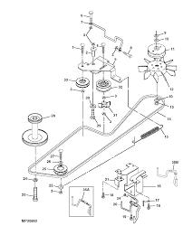 Carrier Furnace Wiring Diagram