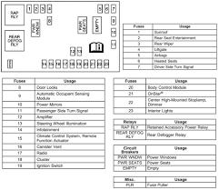 chevy equinox fuse box diagram chevy auto wiring diagram schematic equinox fuse box diagram rac tachometer wiring diagram on chevy equinox fuse box diagram