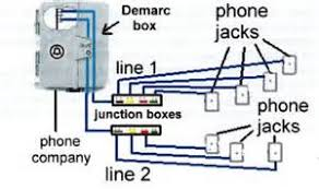 similiar telephone wiring keywords home telephone wiring diagram on basic telephone wiring diagram