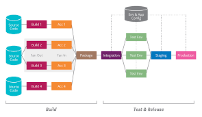 Architecting For Continuous Delivery Thoughtworks