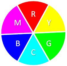 Colors Rgb Color Models Rgb