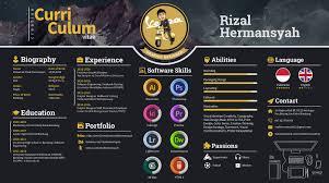 Good Resume Designs 20 Newest Creative Resume Designs For Inspiration 2018 Good Resume
