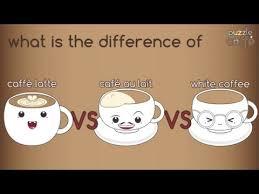 cafe au lait vs latte what s the