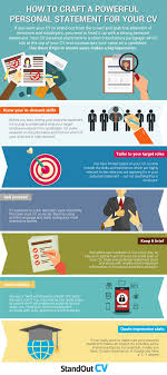 Personal Statement For A Cv Personal Statement Cv Infographic Cvs And Applications Writing