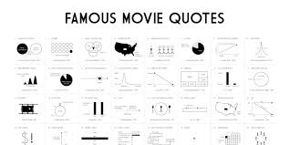 Kino Charts Top 100 Afis Top 100 Movie Quotes In Chart Form Cinephiled