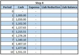 How To Amortization Schedule Excel Lease Liability Amortization Schedule How To Create It In