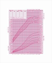 Weight Chart For Women By Age And Height 7 Height And Weight Chart Templates For Women Free Sample