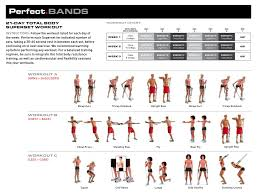 Resistance Tube Workout Chart Resistance Bands Workout Chart Resistance Band Exercises