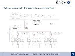 krannich solar imparte cursos de formación ponencia de kaco schematic layout of a pv