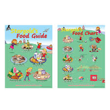 Food Guide Chart Classroom Posters 18 X 24 In X2