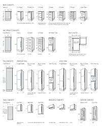 standard kitchen cabinet depth standard cabinet widths fresh kitchen cabinet dimensions good to know standard kitchen standard kitchen