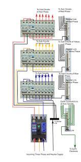 3 phase fuse box wiring wiring diagram option diy wiring a three phase consumer unit distribution board and wiring 3 phase fuse box wiring