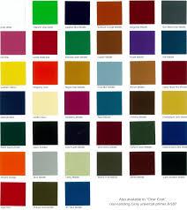 Coral Paint Color Chart Cabinet Coat Paint Color Chart Best Home Furniture Ideas