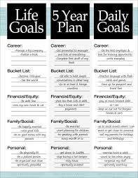 5 year career plan example the 3 steps to a 5 year plan advancement goals 5 year plan