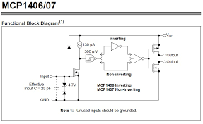 a beginner s guide to the mosfet org fet driver is a half bridge