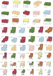 Furniture Upholstery Fabric Chart Furniture Upholstery Fabric Guide