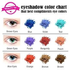 Eyeshadow Color Combination Chart Eye Color Makeup Whatsappindir Co