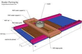 wood router diagram. step 1: planing wood router diagram a
