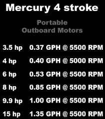 Mercury 3 5 Hp Mercury 4 Hp Mercury 6 Hp Mercury 8 Hp