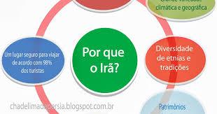 Resultado de imagem para IMAGENS DE COMIDAS DO IRÃO