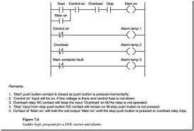 ladder logic diagram for dol starter ladder image troubleshooting control circuits ladder logic circuits electric on ladder logic diagram for dol starter