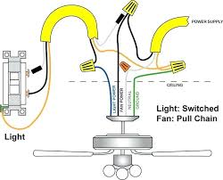 ceiling fan coil diagram wiring diagrams for lights with fans and one switch read the description ceiling fan coil