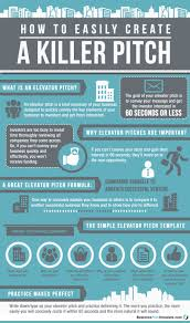 elevator pitch template how to easily create a killer pitch elevator pitch template infographic